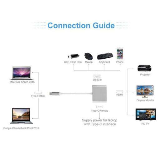 Wholesale USB-C Adapters